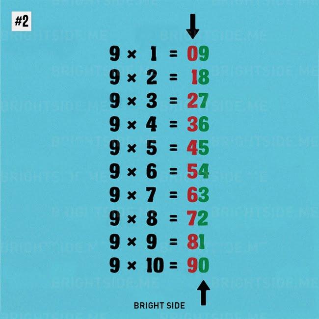 Най-лесният начин за запомняне умножението с числото 9
